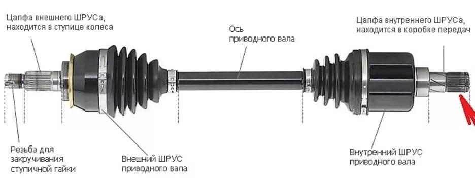 Рисунок соединения внешней и внутренней гранат